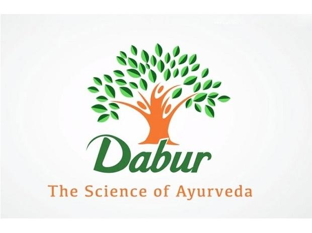 Dabur India Limited 2020 Annual Report Takeaways!