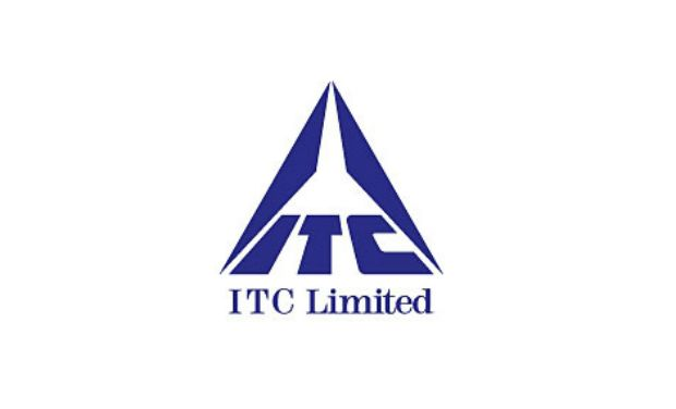 ITC Limited 2020 Annual Report Takeaways!